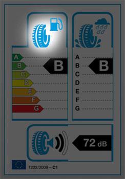 Štítok - Palivová efektivita